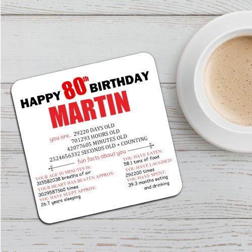 Personalised Happy 80th Birthday Drinks Coaster N54 Any Name